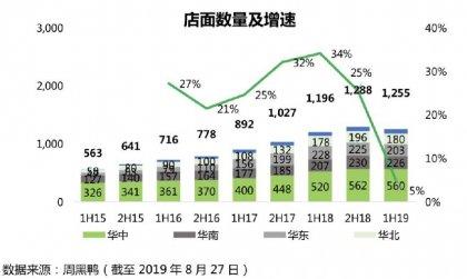 周黑鸭净利润下滑32.4%,未来它还有机会吗?【最正宗的重庆火锅底料】