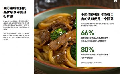 无论规模或大或小的植物肉生产商,消费者将根据产品的口味、营养和价格进行