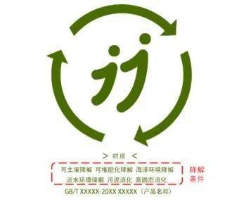 """限塑也要防""""李鬼"""",""""部分可降解""""塑料袋现身面包新语门店【重庆火锅底料"""